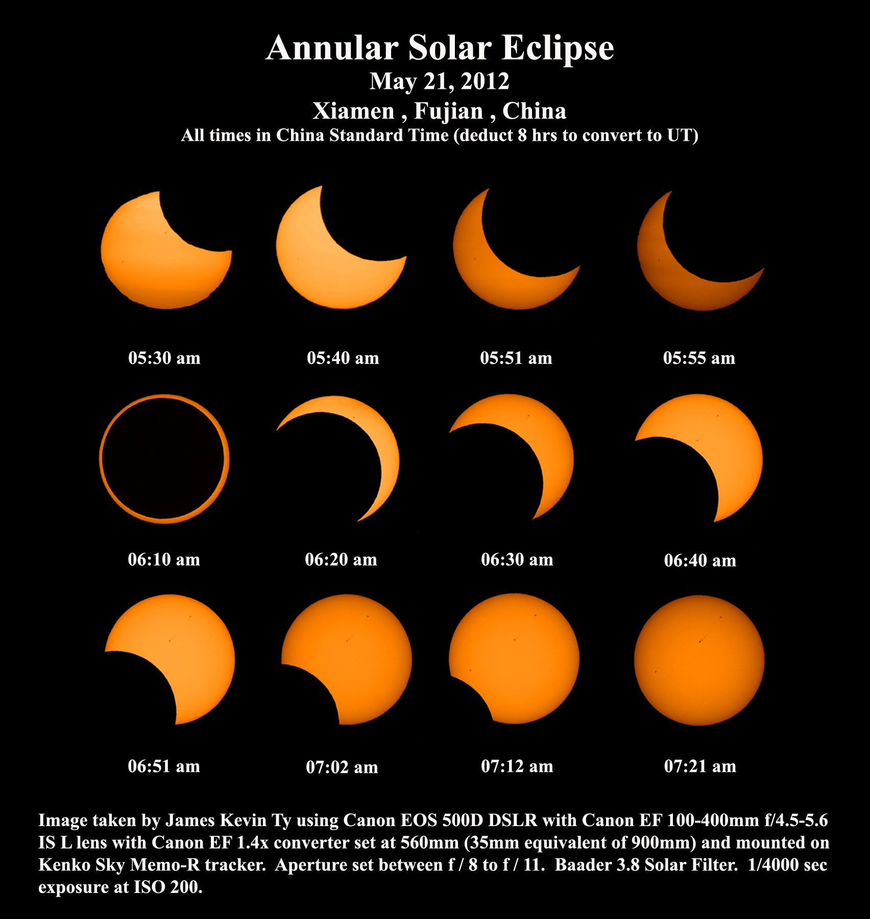 how to take pictures of solar eclipse with dslr